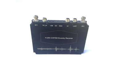 Industrial Wireless Video Transmitter And Receiver , Duall Antenna​ Rf Video Receiver